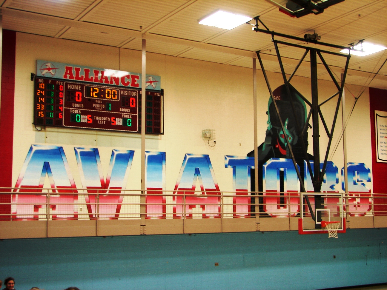 Alliance Aviators Harry Fails Gymnasium Painting and Scoreboard