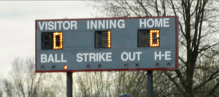 Canton South Lady Wildcats Softball Scoreboard