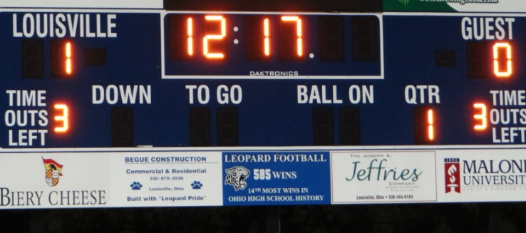 Louisville Leopards Scoreboard