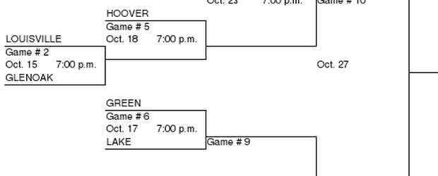 Austintown District DI Girls Soccer Tournament Bracket 2012