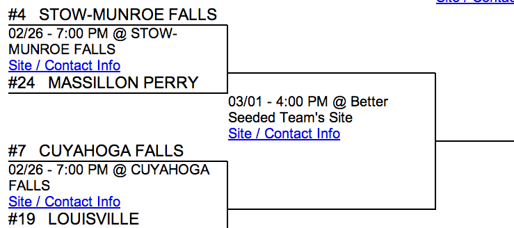 2014 DI Canton Boys Basketball District Tournament Bracket