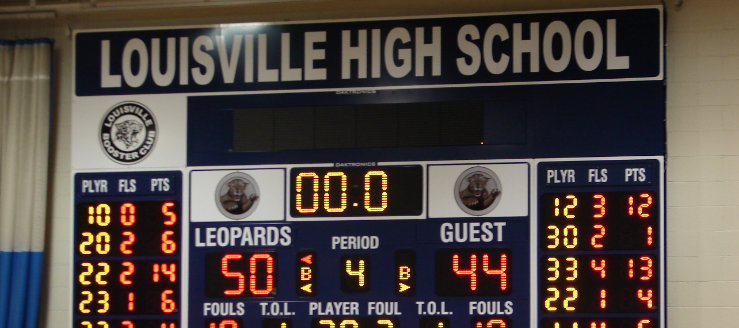 Louisville Leopards Gym Scoreboard