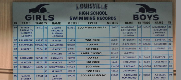 Louisville Leopards Swimming Records Board at Louisville YMCA