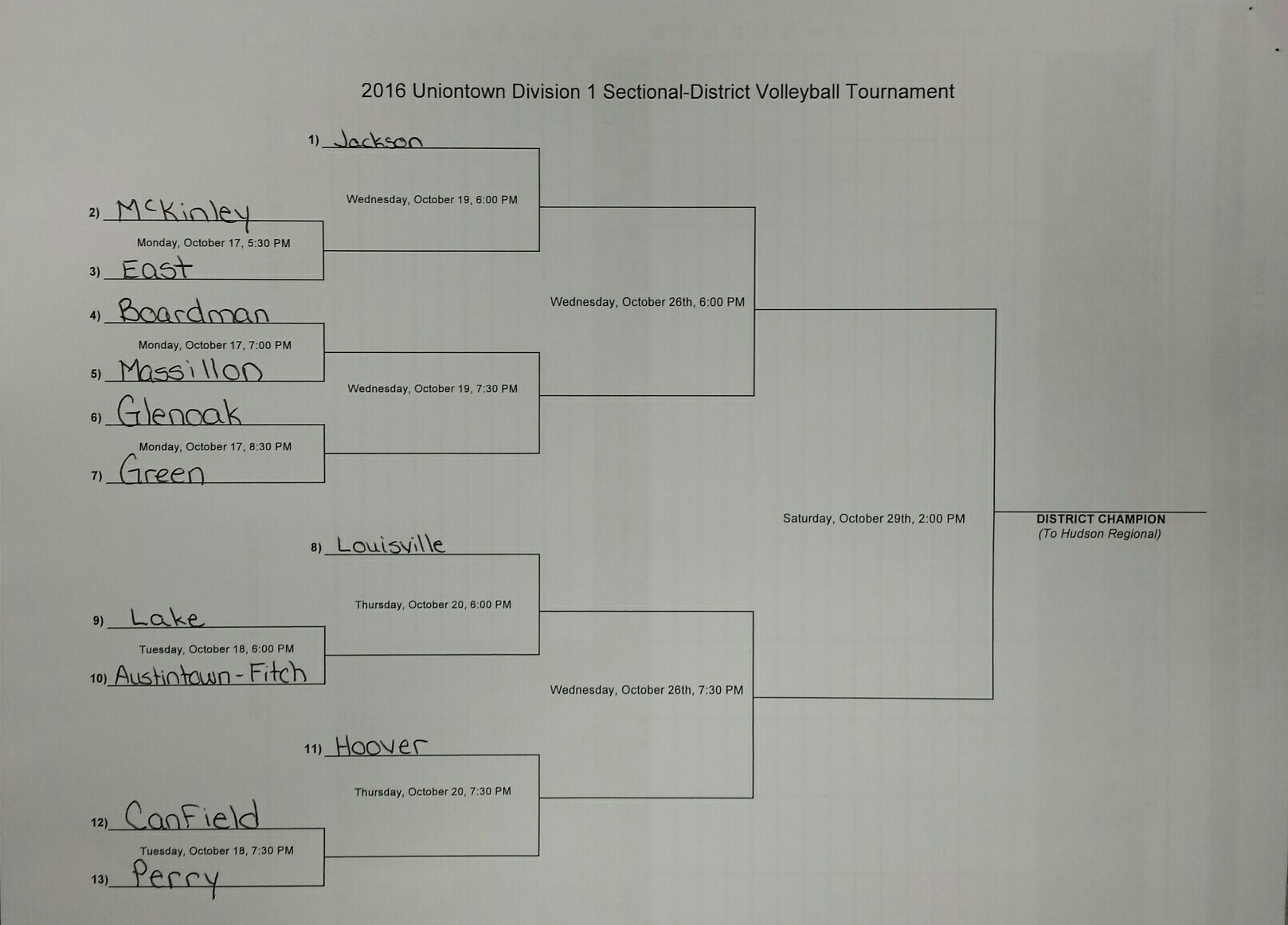 DI Uniontown District Volleyball Tournament Bracket 2016