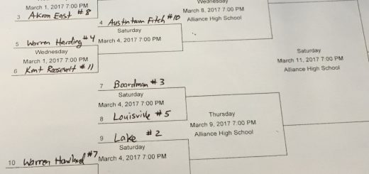 DI Alliance District Boys Basketball Tournament Bracket 2017