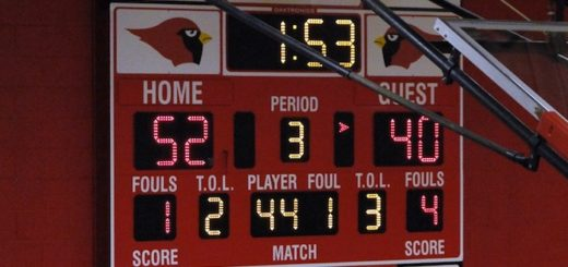 Canfield Cardinals Basketball Scoreboard