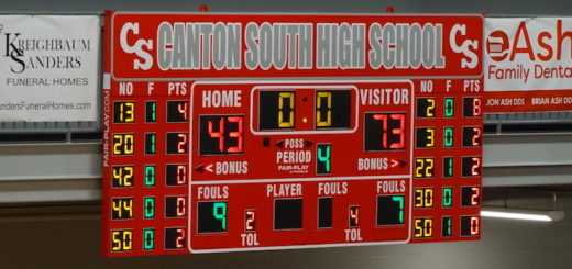 Canton South Wildcats Basketball Scoreboard in New Red Ash Gymnasium