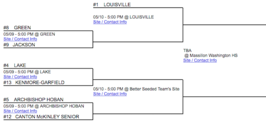 Louisville Leopards Softball Tournament Bracket 2018